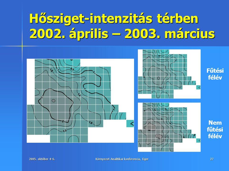 2005. október 4-6.Környezet Analitikai konferencia, Eger27 Hősziget-intenzitás térben 2002. április – 2003. március Fűtési félév Nem fűtési félév