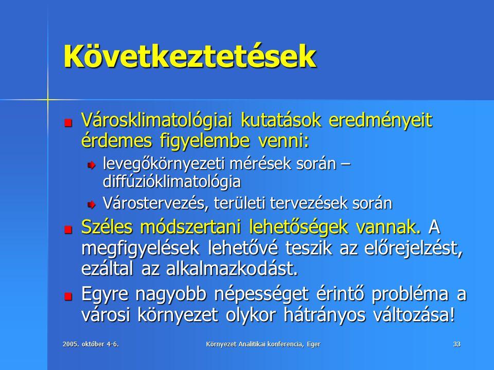 2005. október 4-6.Környezet Analitikai konferencia, Eger33 Következtetések Városklimatológiai kutatások eredményeit érdemes figyelembe venni: levegőkö