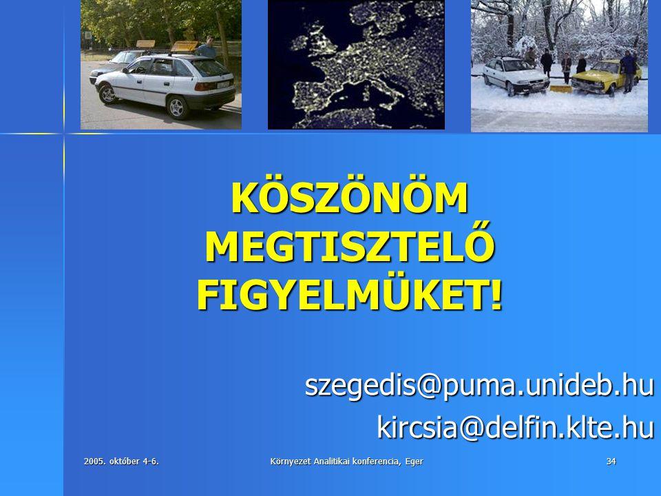 2005. október 4-6. Környezet Analitikai konferencia, Eger 34 KÖSZÖNÖM MEGTISZTELŐ FIGYELMÜKET! szegedis@puma.unideb.hukircsia@delfin.klte.hu