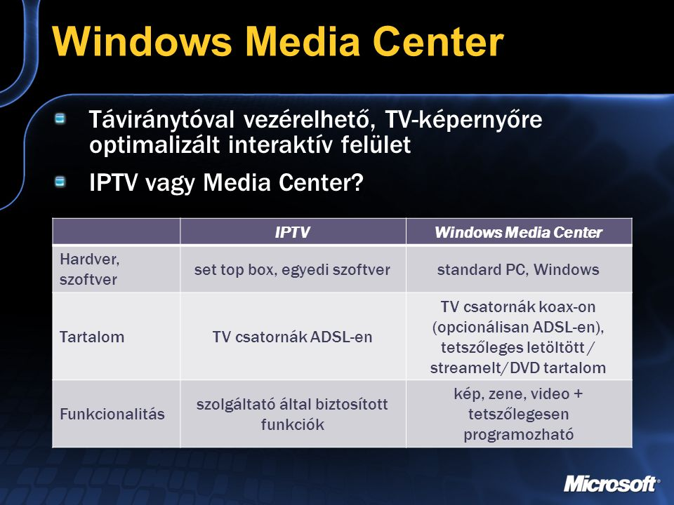 Windows Media Center Táviránytóval vezérelhető, TV-képernyőre optimalizált interaktív felület IPTV vagy Media Center.