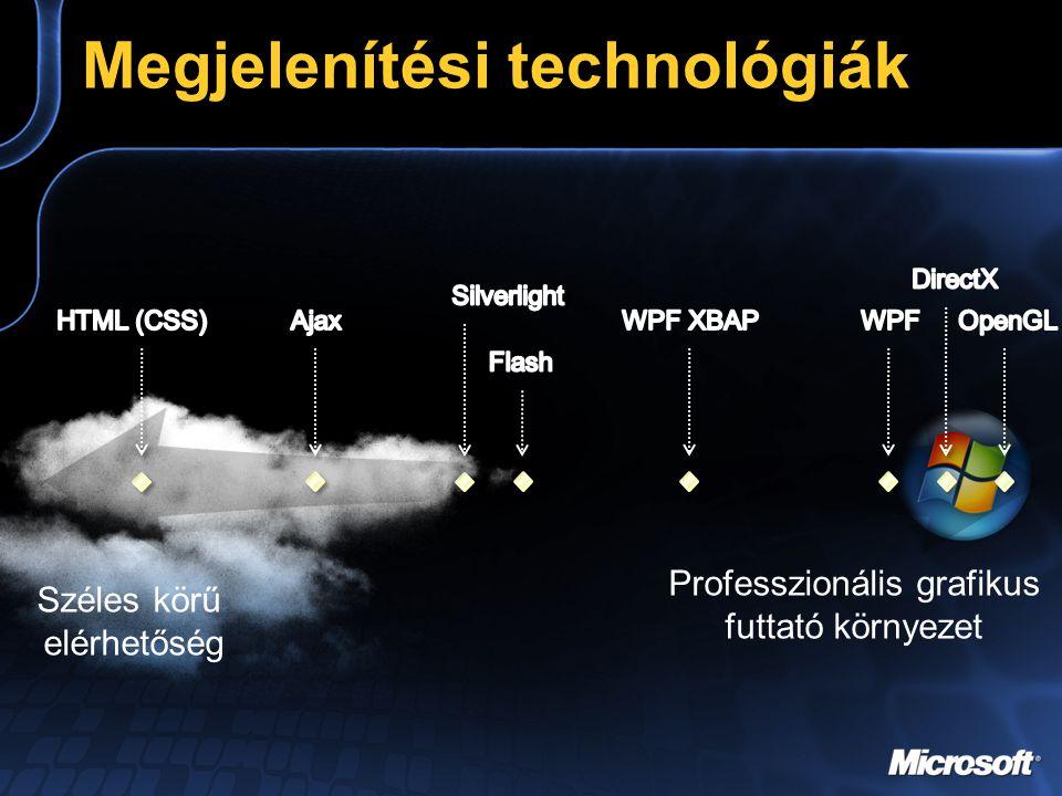 Megjelenítési technológiák Széles körű elérhetőség Professzionális grafikus futtató környezet