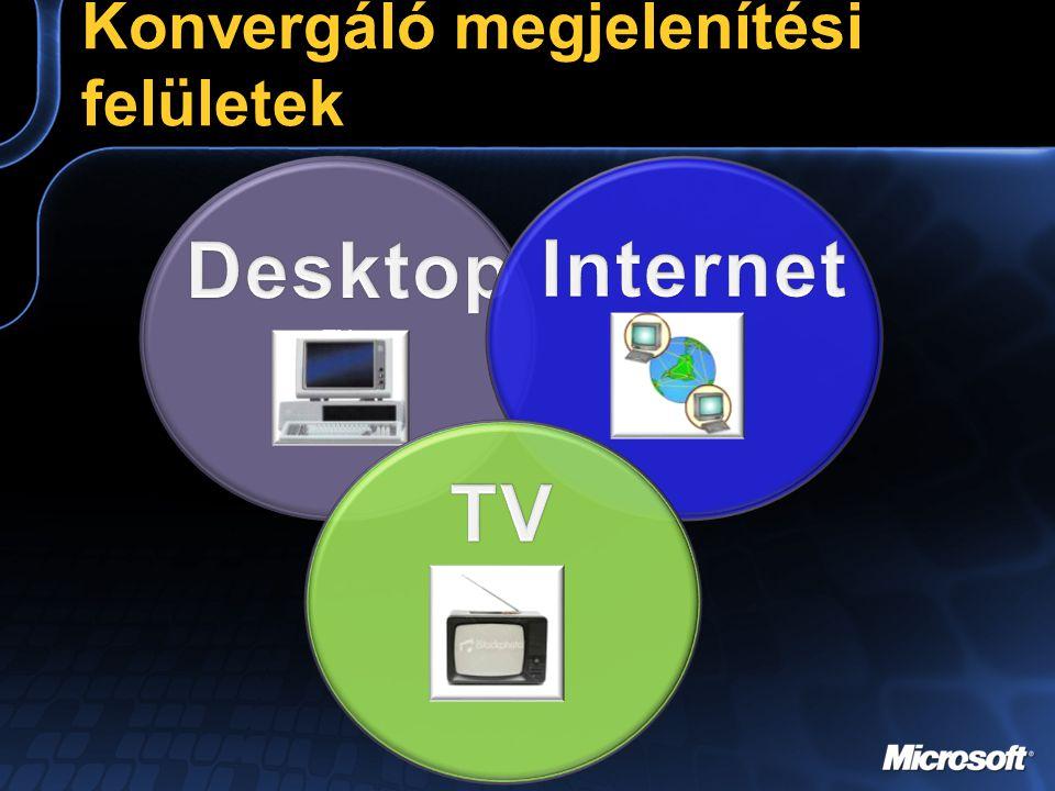 Konvergáló megjelenítési felületek TV