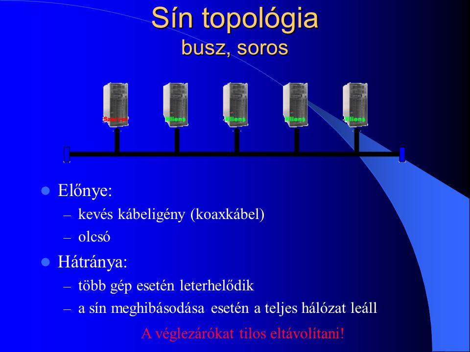 Sín topológia busz, soros  Előnye: – kevés kábeligény (koaxkábel) – olcsó  Hátránya: – több gép esetén leterhelődik – a sín meghibásodása esetén a t
