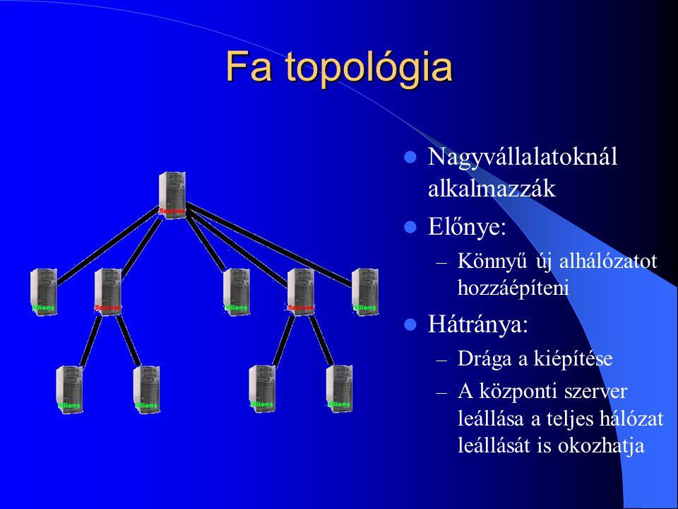 Fa topológia  Nagyvállalatoknál alkalmazzák  Előnye: – Könnyű új alhálózatot hozzáépíteni  Hátránya: – Drága a kiépítése – A központi szerver leállása a teljes hálózat leállását is okozhatja