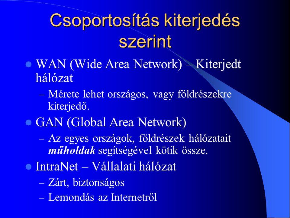 Csoportosítás kiterjedés szerint  WAN (Wide Area Network) – Kiterjedt hálózat – Mérete lehet országos, vagy földrészekre kiterjedő.  GAN (Global Are