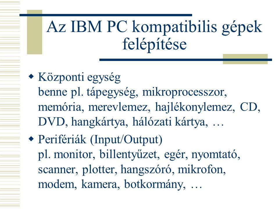 Adatok átvitele  Hálózat (vezeték/vezeték nélkül) kábel, rádiójelek, infra (ide tartozik az Internet is)  Floppy, CD, DVD  USB drive (pendrive)  Kivehető HDD  Hordozható HDD  Streamer kazetta