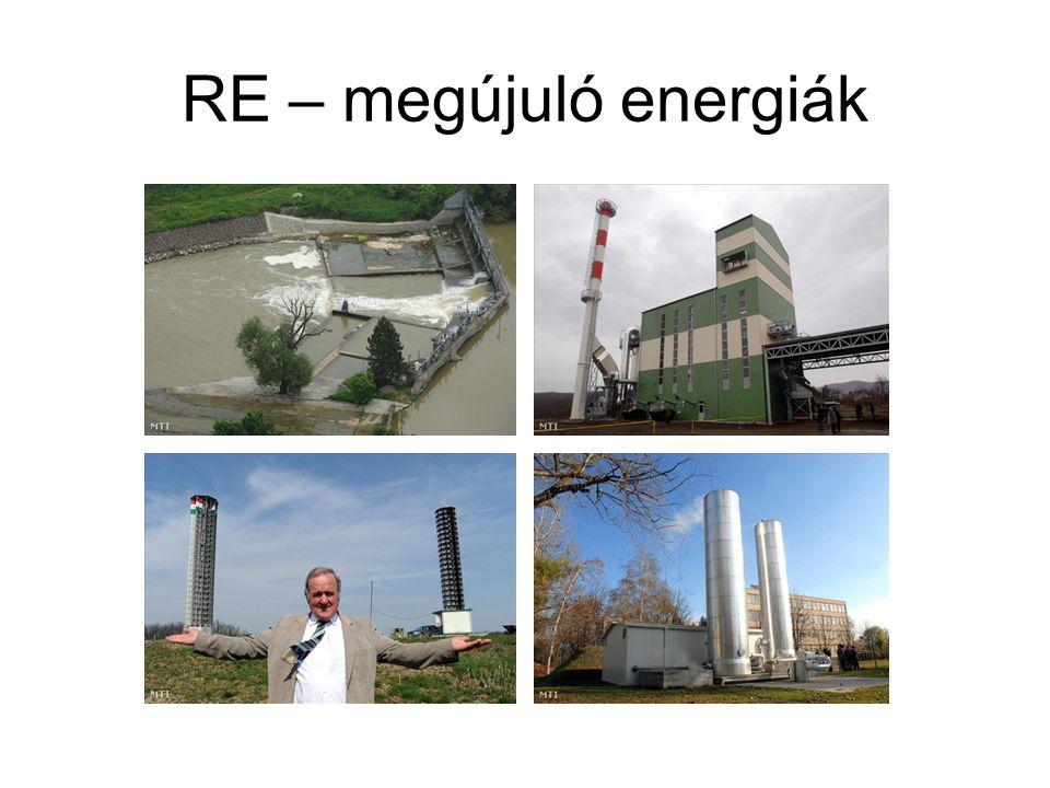 RE – megújuló energiák