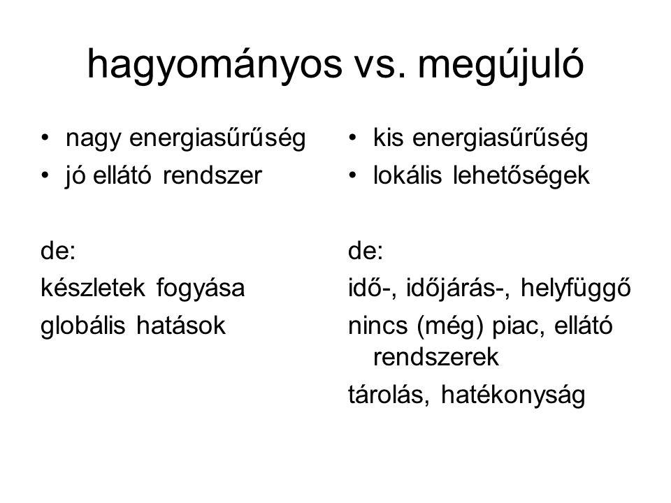 hagyományos vs.