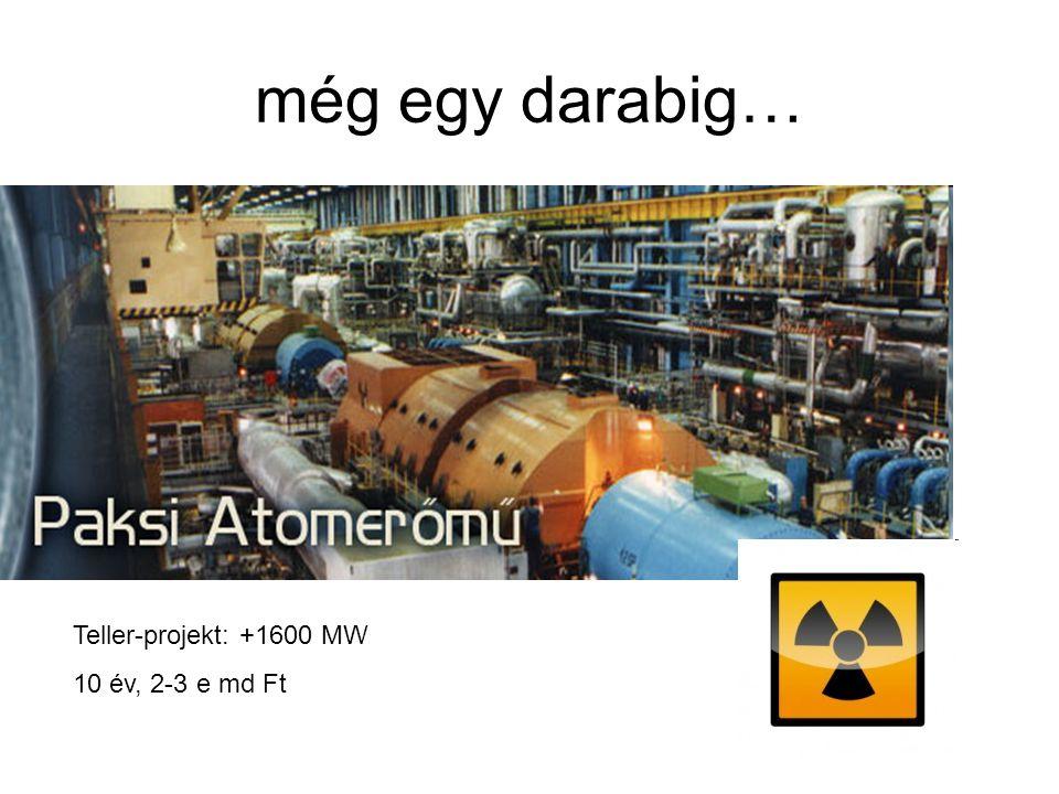 még egy darabig… Teller-projekt: +1600 MW 10 év, 2-3 e md Ft