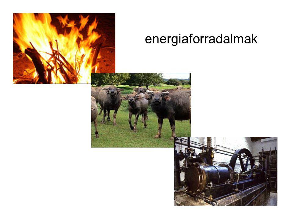 energiaforradalmak