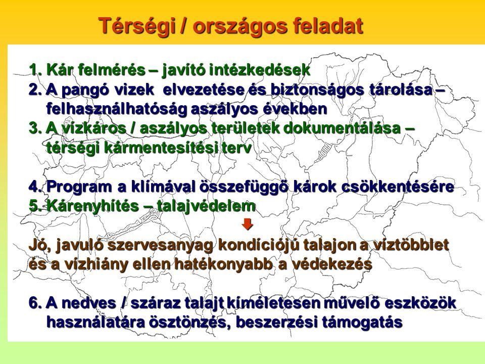 Térségi / országos feladat 1. Kár felmérés – javító intézkedések 2.
