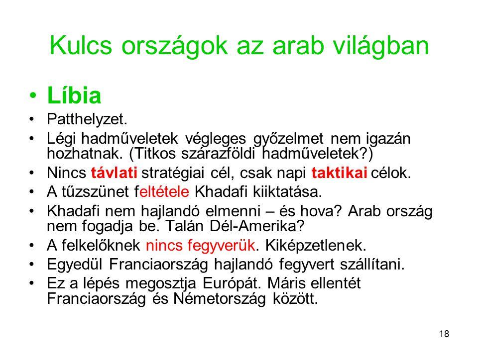 18 Kulcs országok az arab világban •Líbia •Patthelyzet.