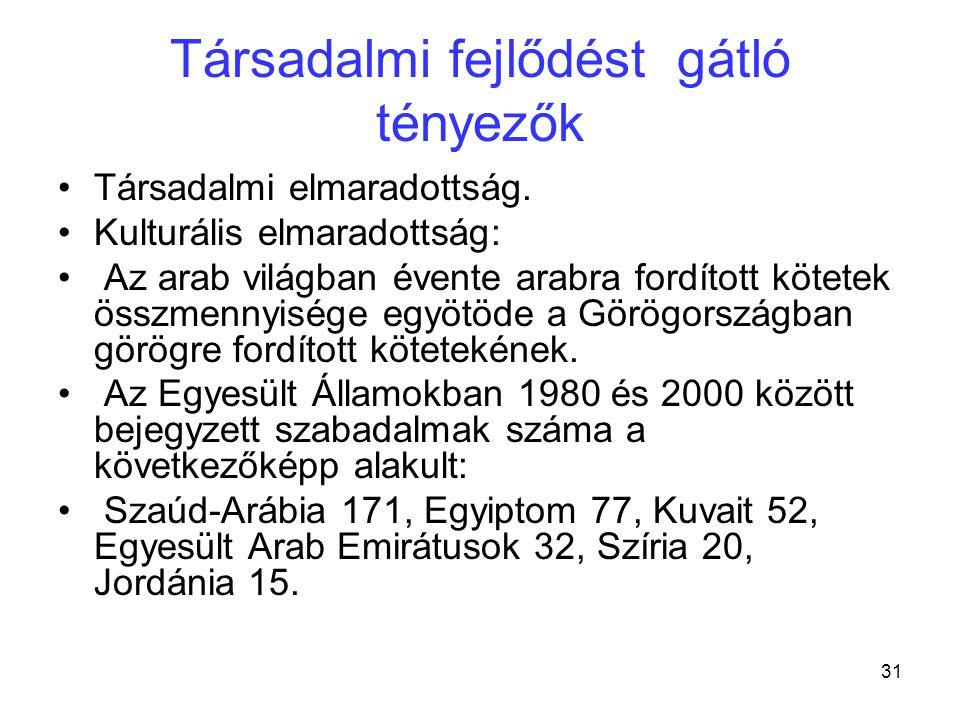 31 Társadalmi fejlődést gátló tényezők •Társadalmi elmaradottság. •Kulturális elmaradottság: • Az arab világban évente arabra fordított kötetek összme