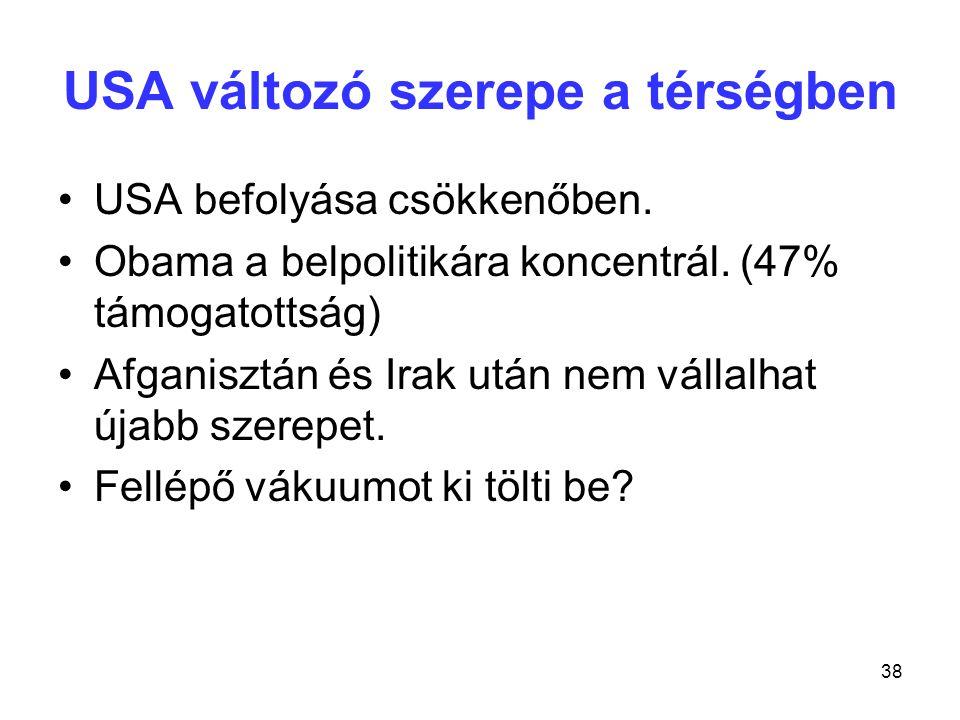 38 USA változó szerepe a térségben •USA befolyása csökkenőben. •Obama a belpolitikára koncentrál. (47% támogatottság) •Afganisztán és Irak után nem vá
