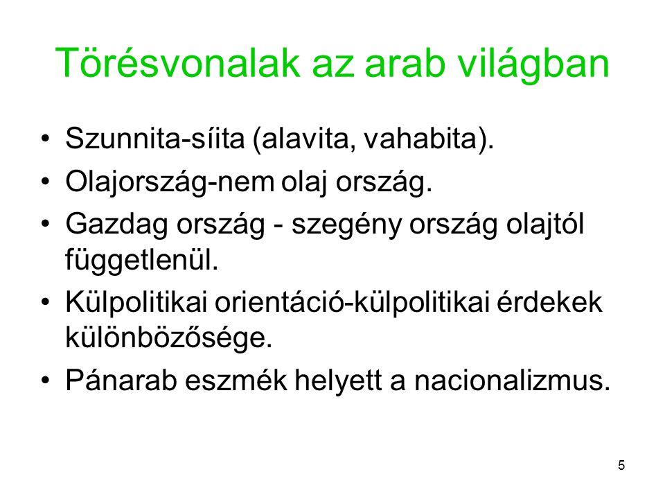 5 Törésvonalak az arab világban •Szunnita-síita (alavita, vahabita). •Olajország-nem olaj ország. •Gazdag ország - szegény ország olajtól függetlenül.