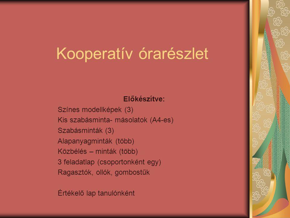 Kooperatív órarészlet Előkészítve: Színes modellképek (3) Kis szabásminta- másolatok (A4-es) Szabásminták (3) Alapanyagminták (több) Közbélés – minták