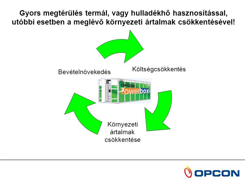 Gyors megtérülés termál, vagy hulladékhő hasznosítással, utóbbi esetben a meglévő környezeti ártalmak csökkentésével!