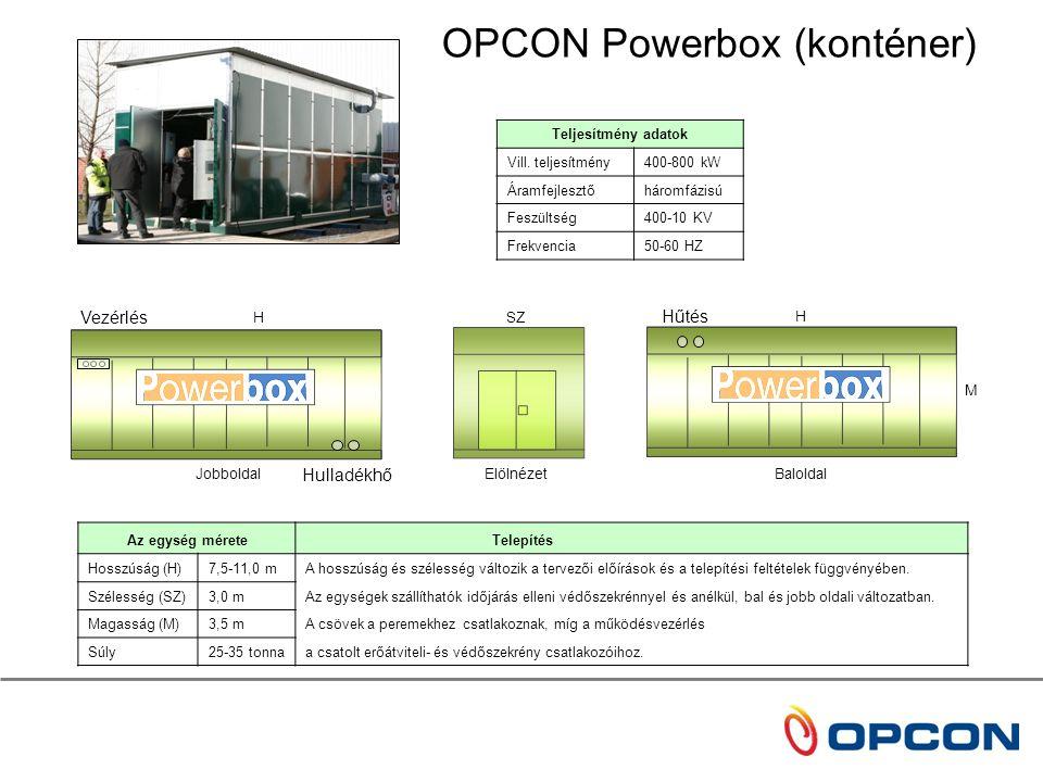 OPCON Powerbox (konténer) JobboldalBaloldalElölnézet H H SZ M Hűtés Hulladékhő Vezérlés Az egység mérete Telepítés Hosszúság (H)7,5-11,0 mA hosszúság és szélesség változik a tervezői előírások és a telepítési feltételek függvényében.