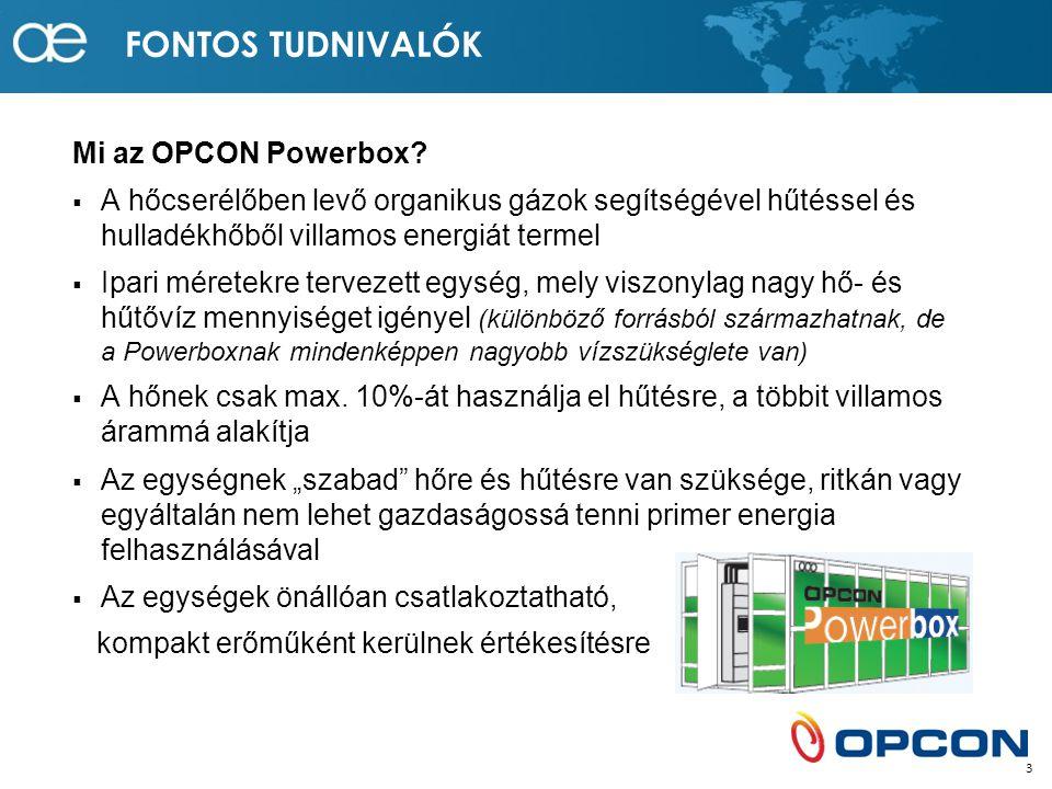 FONTOS TUDNIVALÓK Mi az OPCON Powerbox.