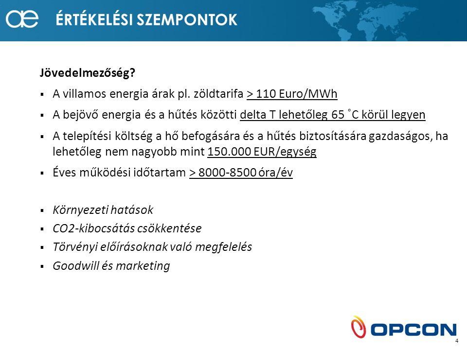 ÉRTÉKELÉSI SZEMPONTOK Jövedelmezőség.  A villamos energia árak pl.