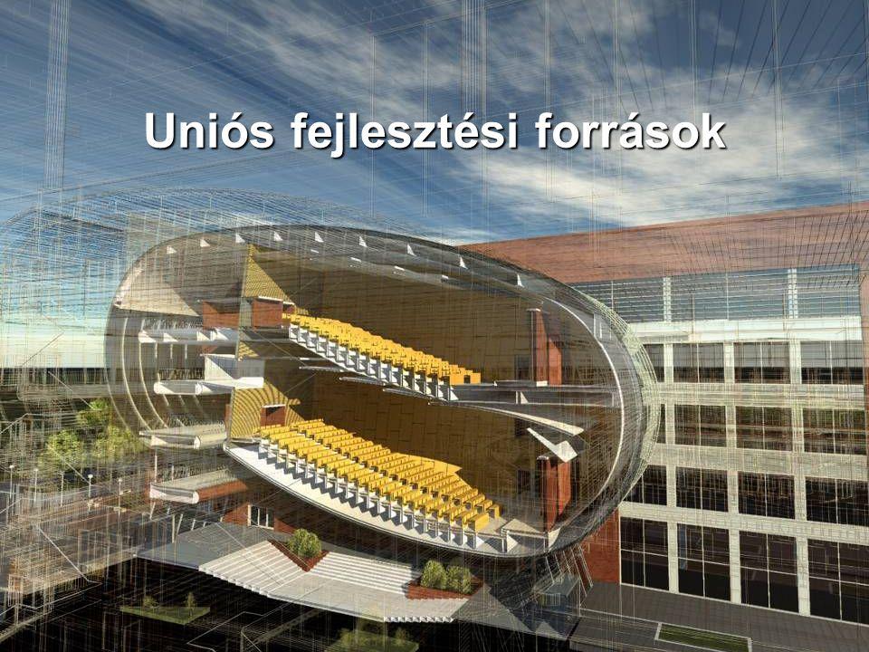 Uniós fejlesztési források