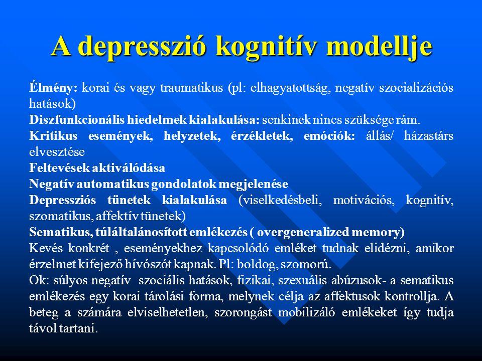 Élmény: korai és vagy traumatikus (pl: elhagyatottság, negatív szocializációs hatások) Diszfunkcionális hiedelmek kialakulása: senkinek nincs szüksége
