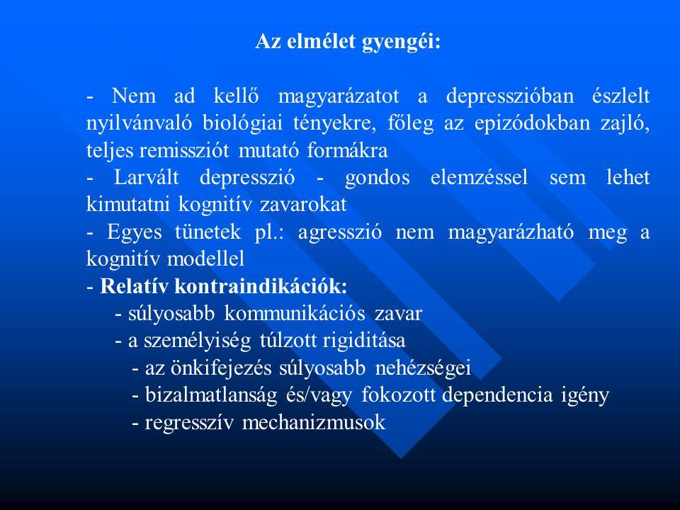 Az elmélet gyengéi: - Nem ad kellő magyarázatot a depresszióban észlelt nyilvánvaló biológiai tényekre, főleg az epizódokban zajló, teljes remissziót