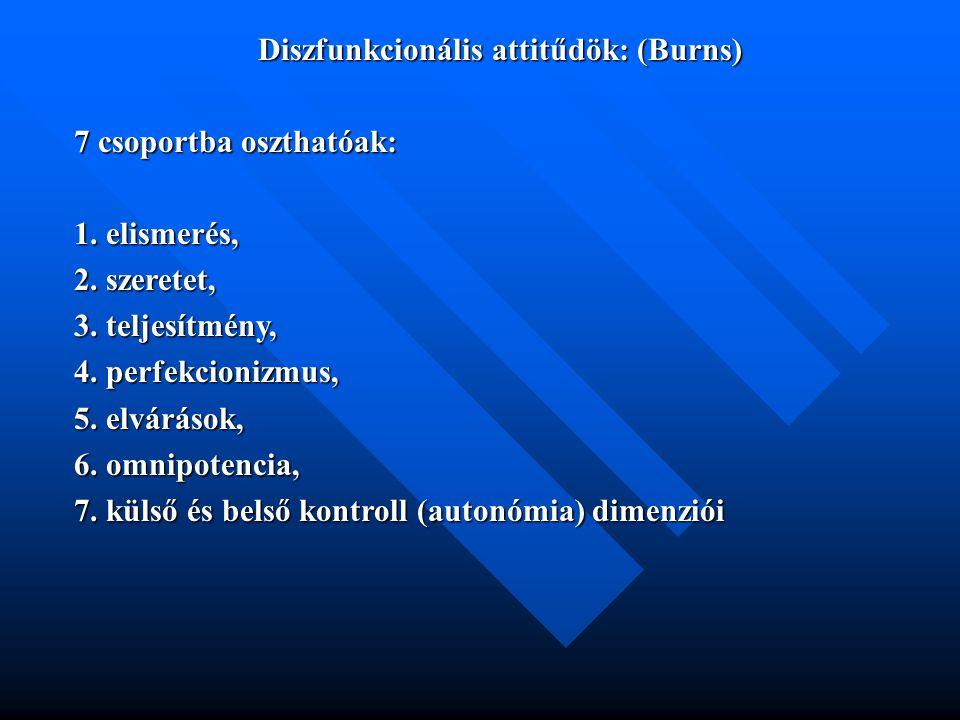 Diszfunkcionális attitűdök: (Burns) 7 csoportba oszthatóak: 1. elismerés, 2. szeretet, 3. teljesítmény, 4. perfekcionizmus, 5. elvárások, 6. omnipoten