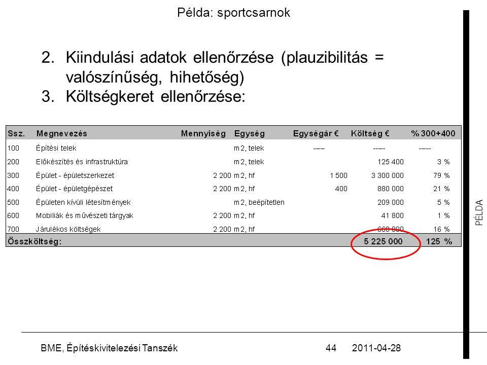 PÉLDA 2011-04-28BME, Építéskivitelezési Tanszék44 Példa: sportcsarnok 2.Kiindulási adatok ellenőrzése (plauzibilitás = valószínűség, hihetőség) 3.Költ