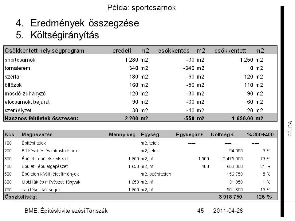 PÉLDA 2011-04-28BME, Építéskivitelezési Tanszék45 Példa: sportcsarnok 4.Eredmények összegzése 5.Költségirányítás