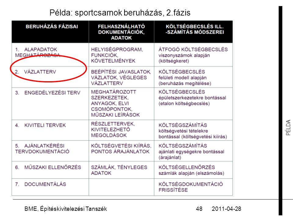 PÉLDA 2011-04-28BME, Építéskivitelezési Tanszék48 Példa: sportcsarnok beruházás, 2.fázis