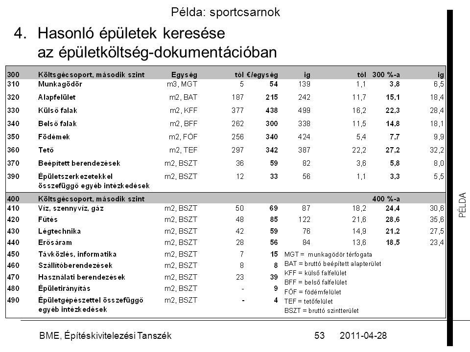 PÉLDA 2011-04-28BME, Építéskivitelezési Tanszék53 Példa: sportcsarnok 4.Hasonló épületek keresése az épületköltség-dokumentációban