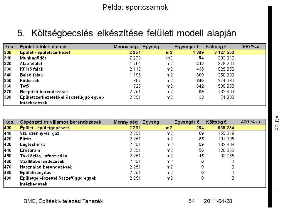 PÉLDA 2011-04-28BME, Építéskivitelezési Tanszék54 Példa: sportcsarnok 5.Költségbecslés elkészítése felületi modell alapján