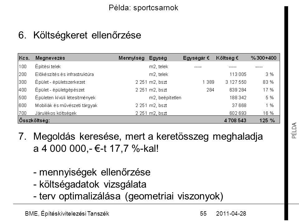 PÉLDA 2011-04-28BME, Építéskivitelezési Tanszék55 Példa: sportcsarnok 6.Költségkeret ellenőrzése 7.Megoldás keresése, mert a keretösszeg meghaladja a