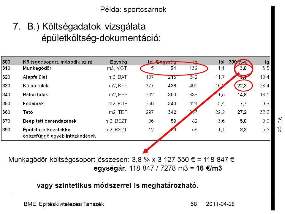 PÉLDA 2011-04-28BME, Építéskivitelezési Tanszék58 Példa: sportcsarnok 7.B.) Költségadatok vizsgálata épületköltség-dokumentáció: Munkagödör költségcso