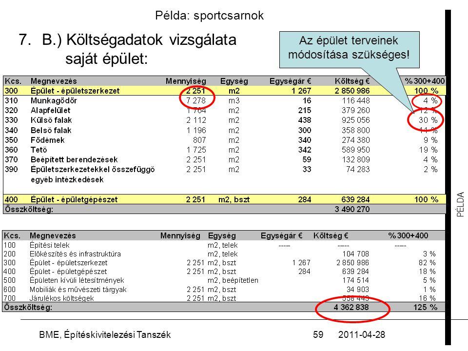 PÉLDA 2011-04-28BME, Építéskivitelezési Tanszék59 Példa: sportcsarnok 7.B.) Költségadatok vizsgálata saját épület: Az épület terveinek módosítása szük