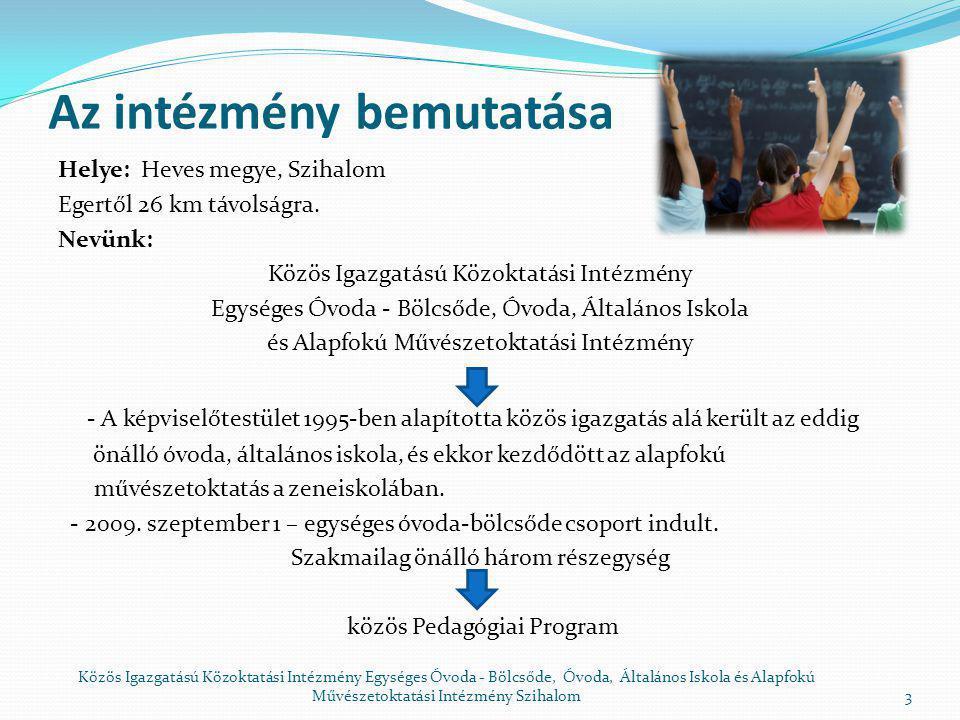"""A KÖZÖS IGAZGATÁSÚ KÖZOKTATÁSI INTÉZMÉNY A """"Hálózati együttműködések Magyarországon program referenciaintézménye."""