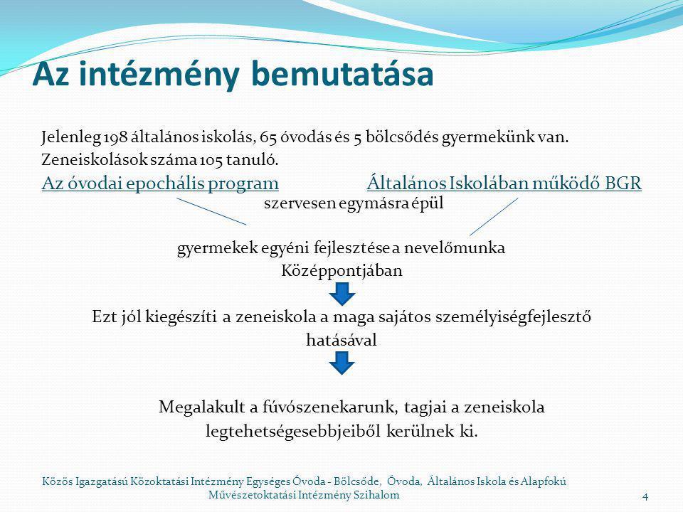 Kompetenciamérés 2008.máj. matematika 6.o.
