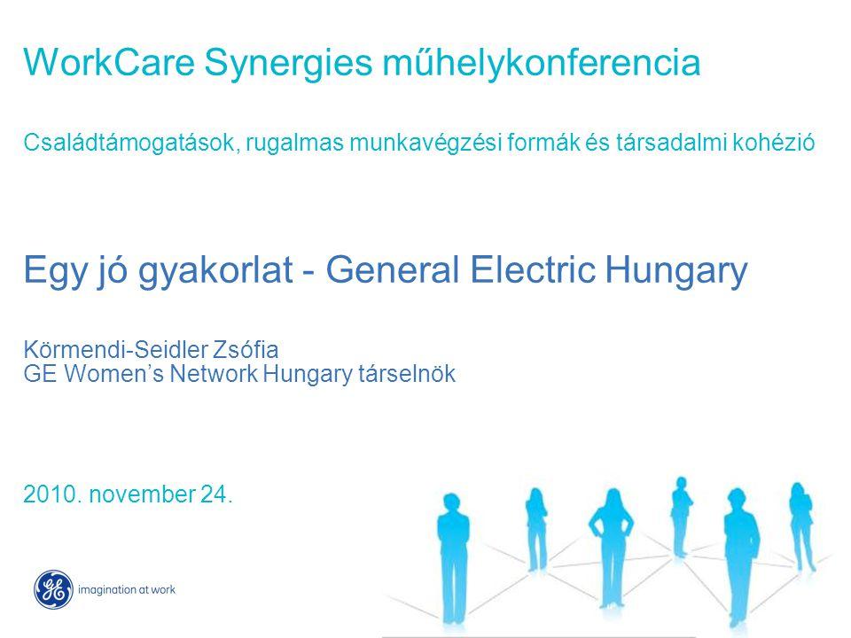 WorkCare Synergies műhelykonferencia Családtámogatások, rugalmas munkavégzési formák és társadalmi kohézió Egy jó gyakorlat - General Electric Hungary