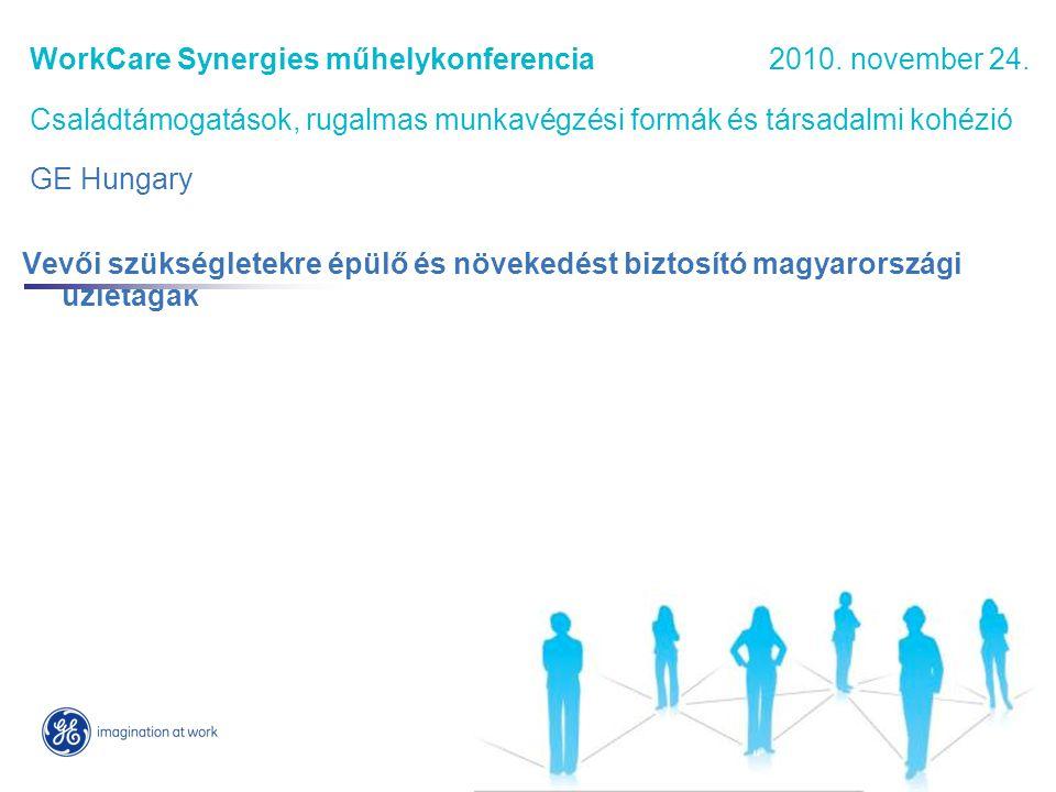 """Nők esélyegyenlősége Egészségmegőrzési Program (HealthAhead) Kisgyermekes szülők integrálása, családi rendezvények Atipikus foglalkoztatási formák GE STAR, Nyíló Világ, Vezetőképző Programok Önkéntes Hálózat Mentoring Befogadó, sokszínű és ember-központú munkahely – """"belülről WorkCare Synergies műhelykonferencia 2010."""