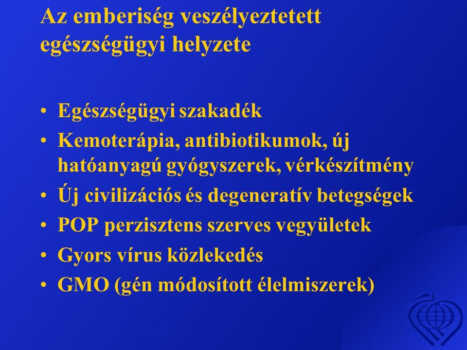 Az emberiség veszélyeztetett egészségügyi helyzete •Egészségügyi szakadék •Kemoterápia, antibiotikumok, új hatóanyagú gyógyszerek, vérkészítmény •Új civilizációs és degeneratív betegségek •POP perzisztens szerves vegyületek •Gyors vírus közlekedés •GMO (gén módosított élelmiszerek)