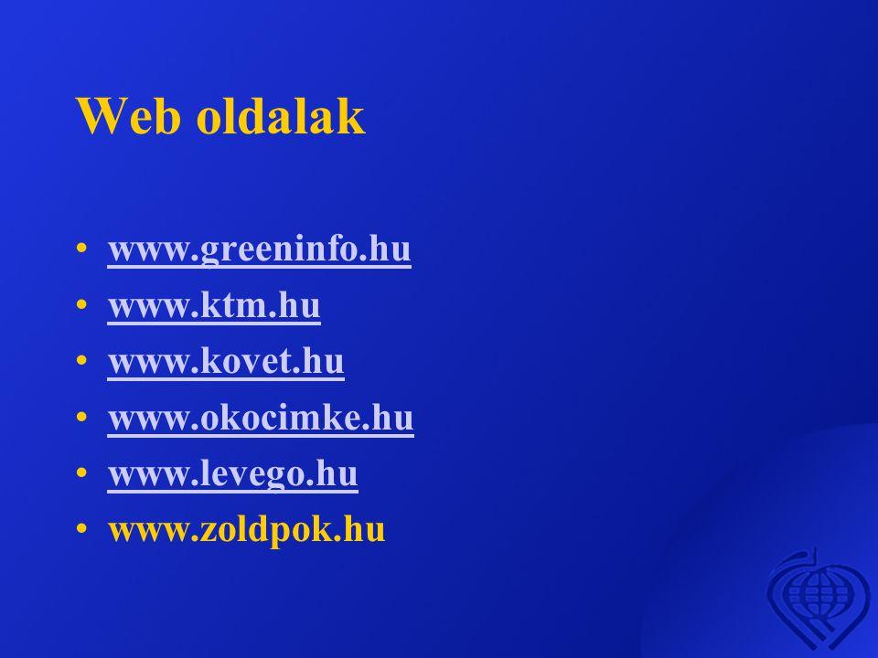 Web oldalak •www.greeninfo.huwww.greeninfo.hu •www.ktm.huwww.ktm.hu •www.kovet.huwww.kovet.hu •www.okocimke.huwww.okocimke.hu •www.levego.huwww.levego.hu •www.zoldpok.hu