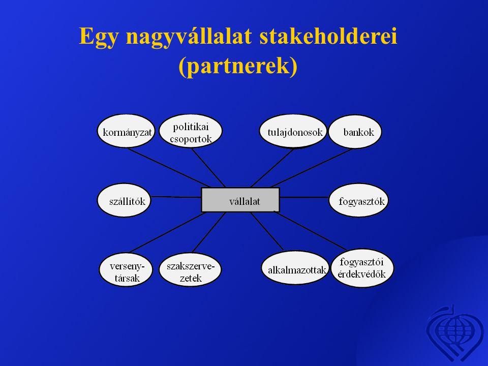 Egy nagyvállalat stakeholderei (partnerek)