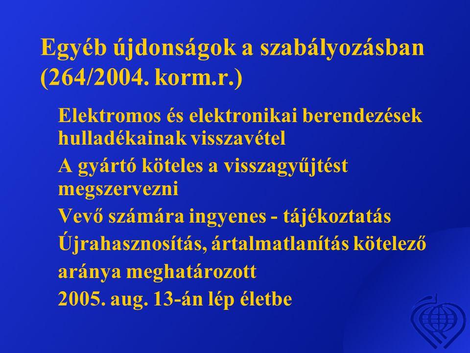Egyéb újdonságok a szabályozásban (264/2004.