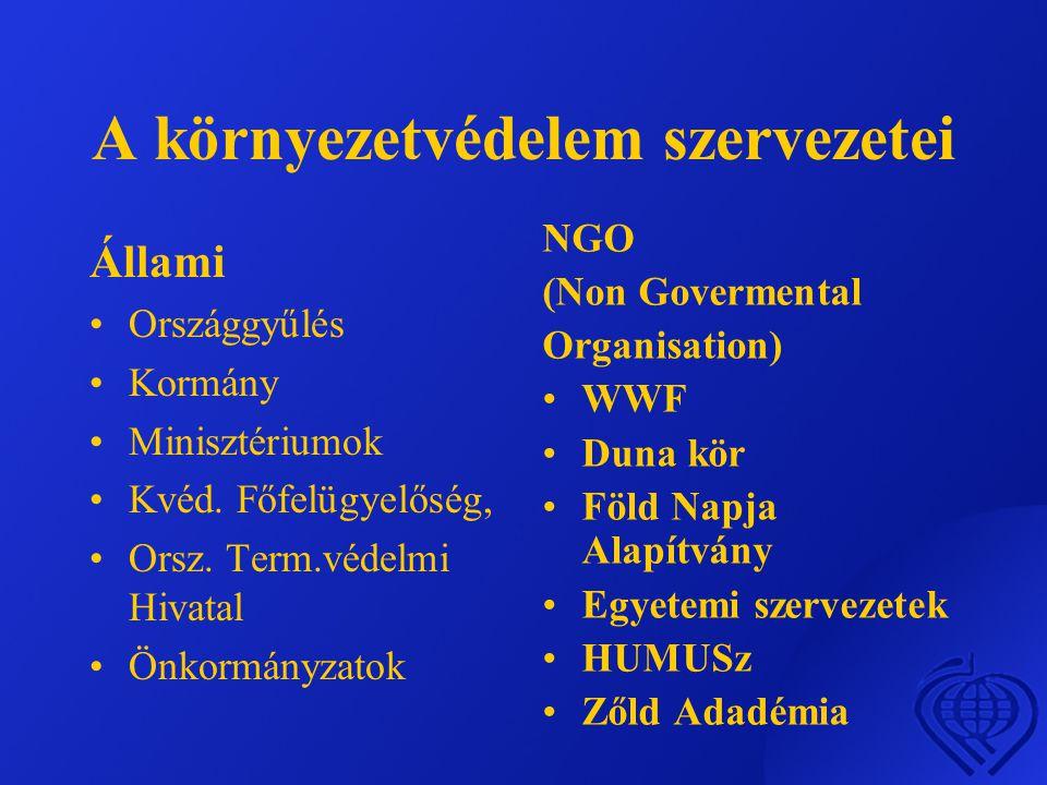 A környezetvédelem szervezetei Állami •Országgyűlés •Kormány •Minisztériumok •Kvéd.