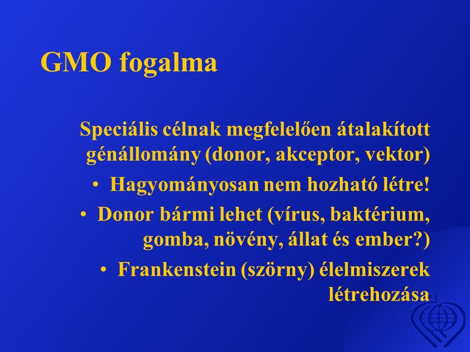 GMO fogalma Speciális célnak megfelelően átalakított génállomány (donor, akceptor, vektor) •Hagyományosan nem hozható létre.