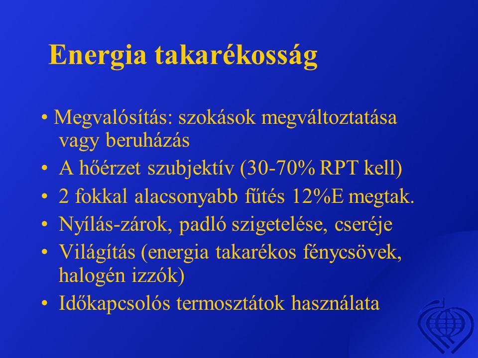 Energia takarékosság • Megvalósítás: szokások megváltoztatása vagy beruházás •A hőérzet szubjektív (30-70% RPT kell) •2 fokkal alacsonyabb fűtés 12%E megtak.