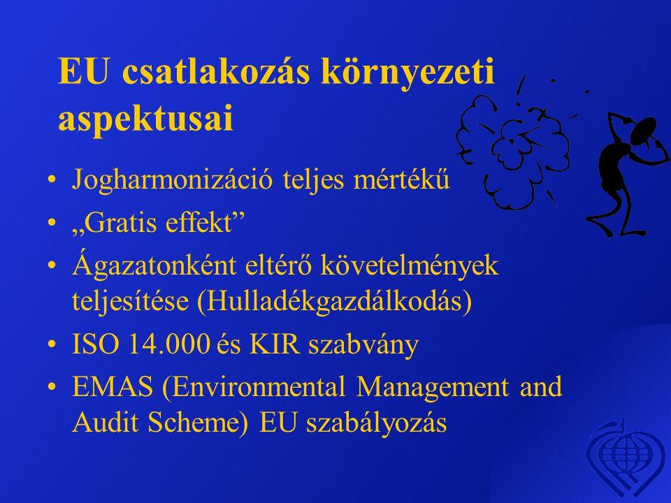 """EU csatlakozás környezeti aspektusai •Jogharmonizáció teljes mértékű •""""Gratis effekt •Ágazatonként eltérő követelmények teljesítése (Hulladékgazdálkodás) •ISO 14.000 és KIR szabvány •EMAS (Environmental Management and Audit Scheme) EU szabályozás"""