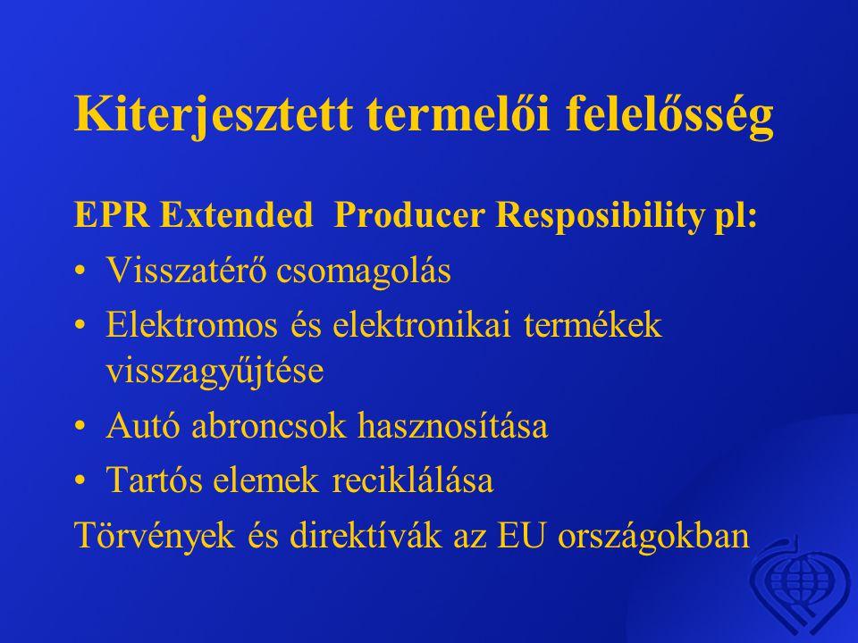 Kiterjesztett termelői felelősség EPR Extended Producer Resposibility pl: •Visszatérő csomagolás •Elektromos és elektronikai termékek visszagyűjtése •Autó abroncsok hasznosítása •Tartós elemek reciklálása Törvények és direktívák az EU országokban