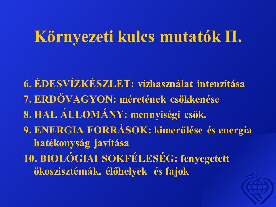 Környezeti kulcs mutatók II.6. ÉDESVÍZKÉSZLET: vízhasználat intenzítása 7.